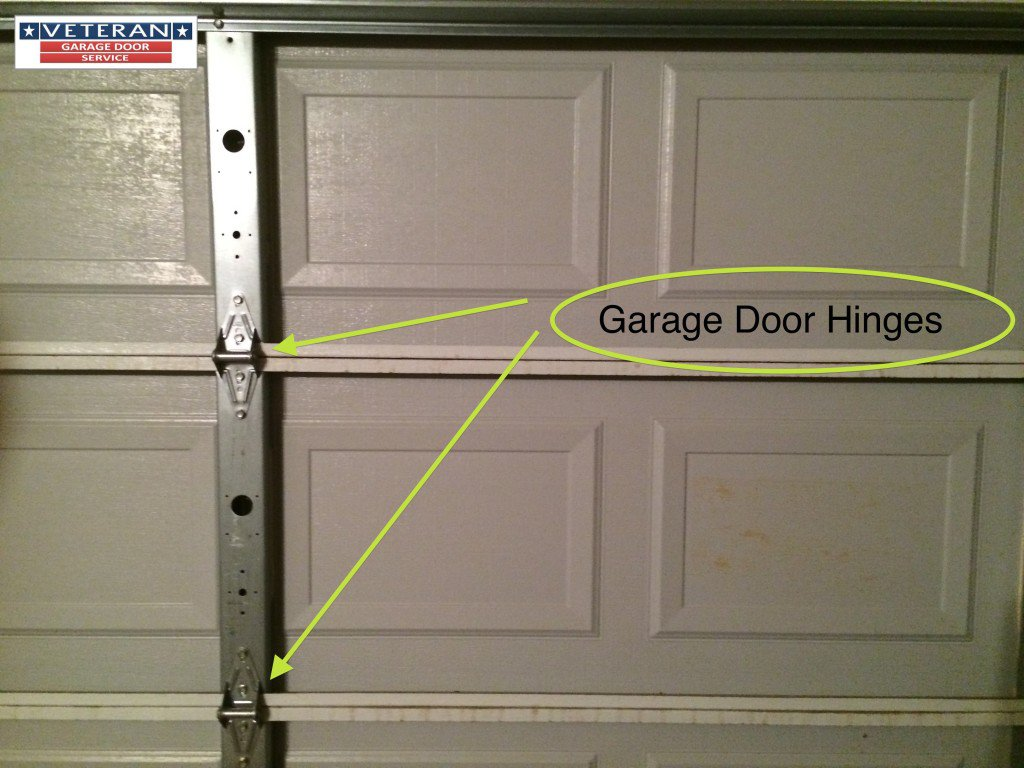 overhead door frame hinges